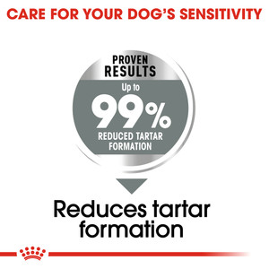 reduces tartar formation for dogs