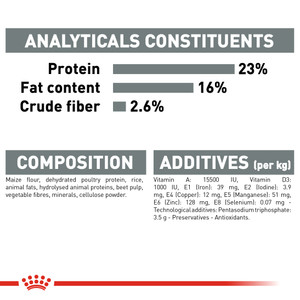 food composition and constituents