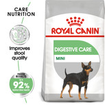 Royal Canin Mini Digestive Care Dry Dog Food - 2kg