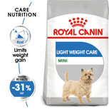 Royal Canin Mini Light Dry Dog Food - 2kg