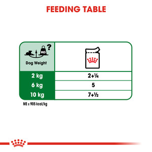 ROYAL CANIN® Mini Ageing 12+ 85g