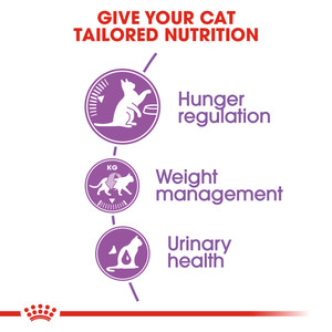 ROYAL CANIN® Appetite Control 4kg